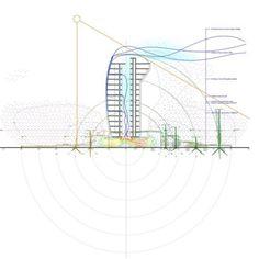Simple arc diagram layout dataviz d3js blocks pinterest torre i 214 ccuart Images