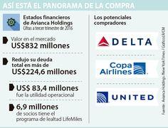 Hoy se hará la asamblea donde se definiría el nuevo socio de Avianca Shopping, 3rd Trimester, Financial Statement