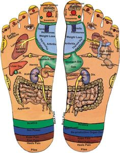 Shiatsu Massage – A Worldwide Popular Acupressure Treatment - Acupuncture Hut Reflexology Massage, Foot Massage, Foot Reflexology Chart, Acupressure Chart, Facial Massage, Massage Place, Acupressure Therapy, Health And Beauty, Traditional Chinese Medicine