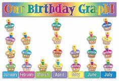 Bulletin Board Set Our Birthday Graph 32 Cupcakes Write-On/Wipe-Off Teachers Friend Birthday Birthday Bulletin Boards, Birthday Board, Friend Birthday, Birthday Wall, Birthday Graph, Birthday Charts, Preschool Birthday, Classroom Birthday, Classroom Supplies