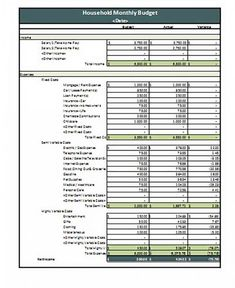 Printable Monthly Personal Budget Template Excel Example Updated by Danis. Monthly personal budget template, Budgeting isn't an easy undertaking, especially once you don't have enough money to budget at the very first locatio... Private Finance, Excel Budget Template, Tax Advisor, Marketing Budget, Home Budget, Budgeting Worksheets, Success And Failure, Monthly Budget, Printables