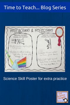 Time to Teach Reflection and Refraction of Light — The Science Penguin