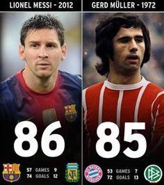 Messi 86!