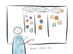 47b8399bf0 A(z) Segítség vállalkozáshoz nevű tábla 19 legjobb képe | Marketing ...