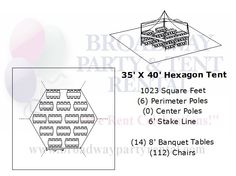 Marquee Hexagon Canopy 35′ x 40′ | Broadway Party & Tent Rental