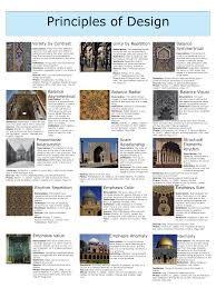 Image Result For Principles Of Design Crossword Puzzle Interior Design Principles Principles Of Design Design Elements