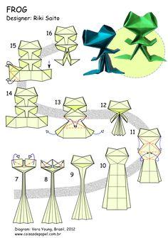 "Diagrama de ""Frog"" - Riki Saito - page 2"