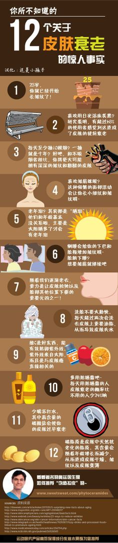 你所不知道的12个关于皮肤衰老的惊人事实