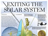 INFOGRAPHIC: Exiting the Solar System - Cool Daily Infographics   Visual Knowledge