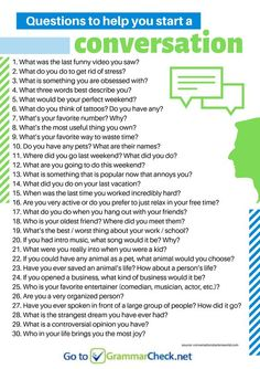 30 Questions to Help You Start a Conversation in Different Situations English Learning Spoken, English Speaking Skills, Teaching English Grammar, English Writing Skills, English Vocabulary Words, Learn English Words, English Phrases, English Idioms, English Language Learning