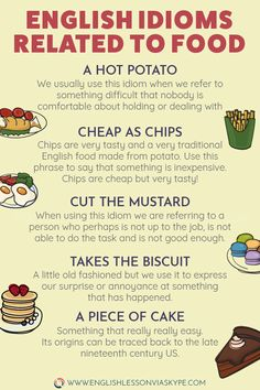 English Idioms Related to Food - Intermediate Level English English Idioms related to FOOD.English Idioms related to FOOD. English Vocabulary Words, Learn English Words, English Phrases, Grammar And Vocabulary, English Idioms, English Grammar, Food Vocabulary, English Tips, English Study