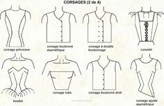 Visual Clothing Dictionary: Different Bodice Types 2 Fashion Terminology, Fashion Terms, Fashion Guide, Costume Halloween, Corsage, Visual Clothing, Fashion Design Classes, Fashion Design Template, Fashion Dictionary