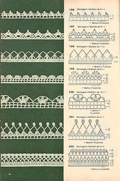 Pattern diagram for pretty crochet edging. Neat idea for dish-cloths, tea-towels, coasters and + Crochet Free Edging Patterns You Should KnowCrochet Beautiful Boarderscould Be PutAdd Borders to your blankets and afghans!Crochet Symbols a Crochet Border Patterns, Crochet Boarders, Crochet Lace Edging, Crochet Diagram, Lace Patterns, Crochet Chart, Crochet Trim, Crochet Doilies, Crochet Flowers