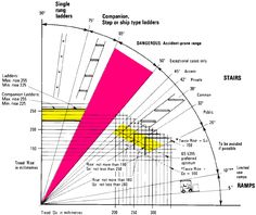 stair ANGLE DIAGRAM - Google Search
