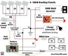 Schematic diagram of our RV solar power system - http://www.loveyourrv.com/diy-rv-boondocking-power-system/
