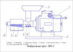 Пресс ТШМ-2