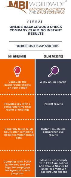 http://blog.mbiworldwide.com/mbi-worldwide-infographic/