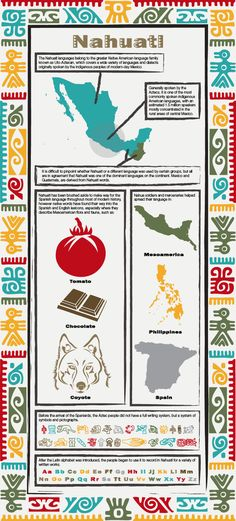 Nahuatl Language Infographichttp://www.mapsofworld.com/pages/tongues-of-world/infographic/infographic-of-nahuatl/