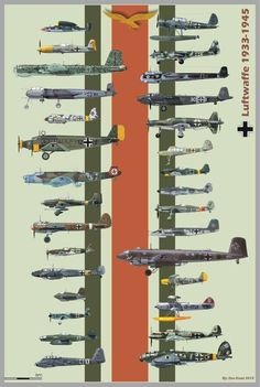 Luftwaffe - aircraft in scale.