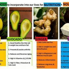 Four of my favorite superfoods! (Came to me on FB from the Alex Jones page.)