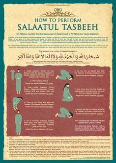 Image from http://www.islamicposters.co.uk/ssp_director/albums/album-4/lg/Learn_How_To_Perform_Salaatul_Tasbeeh.jpg.