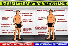 Restoring testosterone to optimal levels can provide a myriad of health benefits for men. To schedule an appointment for a Low T blood test, call (678) 817-0181. Don't forget to ask about our concierge medical services!