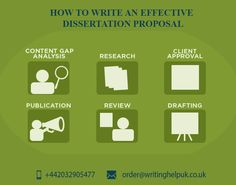 HOW TO WRITE AN EFFECTIVE #WRITING and #DISSERTATION PROPOSAL
