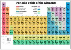 Dynamic periodic table images dynamicperiodictable dynamic dynamic periodic table images hd dynamicperiodictable urtaz Gallery