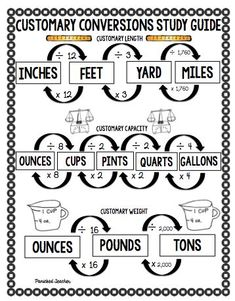 Measurement Conversions (A Different Approach!) - Units Of Measurement - Convert Unit right now. - Measurement Conversions (A Different Approach! Teaching Measurement, Measurement Activities, Teaching Math, Teaching Ideas, Preschool Ideas, Measurement Conversion Chart, Measurement Conversions, Length Measurement, Unit Of Capacity