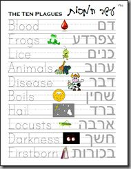 Jewish Copywork and Activity Printables - 10 Plagues - Have the students dot/drip the words of the 10 plagues Jewish Crafts, Hebrew School, My Father's World, Learn Hebrew, Hebrew Words, Bible Crafts, Kid Crafts, Religion, Bible Lessons
