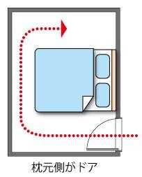 ベッドの枕元側にドア 寝室 レイアウト 主寝室 寝室