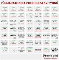 Co Ti přinese běhání? Excercise, How To Plan, Words, Image, Fitness Life, Gym, Sport, Diet, Ejercicio
