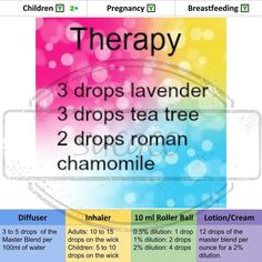 Therapy Essential Oil Blend