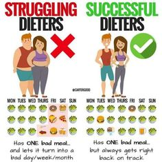 A post shared by Carter Good Fat loss Coach ( on Jun 1 2018 at PDT Losing weight requires a diligent effort of eating right A post shared by Carter Good Fat loss Coach (Carter Good Coach Carter, Weight Loss Plans, Weight Loss Program, Diet Program, 2 Week Weight Loss Plan, Loose Weight Meal Plan, Weight Loss Rewards, 2 Week Diet Plan, Easy Diet Plan