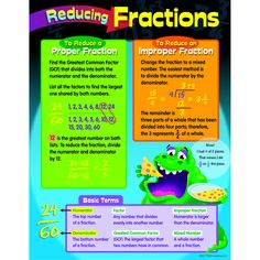 """Chart shows how to reduce fractions and defines basic fraction terminology. Back of chart features reproducible activities, subject information, and helpful tips. 17"""" x 22"""" classroom size.                                                                                                                                                                                 More"""