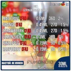 HIC (German Gummi Bears) - желейные мишки со вкусом разных ягод и фруктов