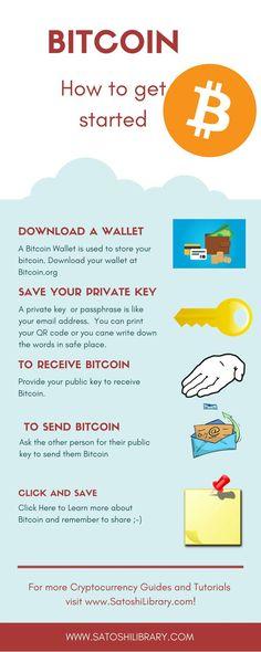 cum să câștigi bitcoin și bani online