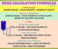 Lpn schools - A Nurse's Ultimate Guide to Accurate Drug Dosage Calculations Nursing Math, Nursing School Notes, Online Nursing Schools, Pharmacology Nursing, Nursing Degree, Nursing Career, Nursing Tips, Nursing Students, Nursing Programs