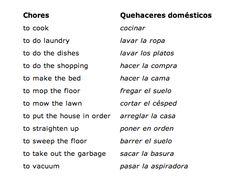 To do Spanish Sentences, Spanish Grammar, Spanish Phrases, Spanish Language Learning, English Vocabulary Words, English Phrases, Learn English Words, English Grammar, Spanish Notes