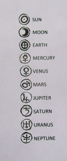 I'm getting Neptune! Space and little mermaid related! Right behind my ear.