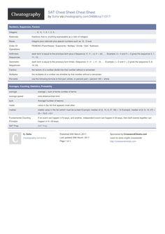 SAT Cheat Sheet by Suha http://www.cheatography.com/suha/cheat-sheets/sat-cheat-sheet/ #cheatsheet #sat #satprep #sattest