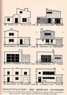 "Unsatisfactory ---> Satisfactory exteriors.  	  ""Home Furnishings Second Edition"" 1948 Anna Hong Rutt, Mid Century Design Text Book"