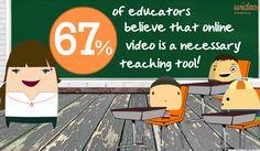 Wideo: La forma más sencilla de hacer videos animados - See more at: http://www.aulaplaneta.com/2014/11/27/recursos-tic/wideo-la-forma-mas-sencilla-de-hacer-videos-animados/#sthash.LOhdWtGl.dpuf