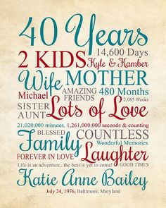 40 Years Old Birthday Gift ANY YEAR Personalized Gift for Best Friends Birthday Sisters Bday Birthday Party Stats 1979 40th Birthday Presents, 40th Birthday Parties, Birthday Gifts For Women, Special Birthday, 40th Birthday Ideas For Girls, 40th Birthday Quotes For Women, Birthday Sayings, Birthday Crafts, Best Friend Birthday