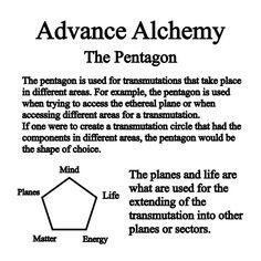 Pentagon- Alchemy by ~Notshurly on deviantART