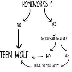 Homeworks ?