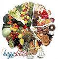 Dieta ww, Dieta Weight  Watchers