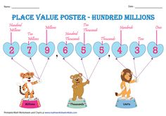 Place Value Posters: Millions Place Value Poster, Place Value Chart, Place Value Worksheets, Printable Math Worksheets, Write In Standard Form, Place Values, Posters, Activities, Places