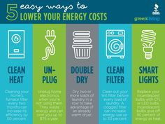 This checklist will help you kids learn how to save #energy around ...