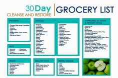 Starting a 30 Day dōTERRA Cleanse and Restore - Sober Julie